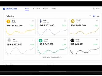 Bitcoin Indonesia Various