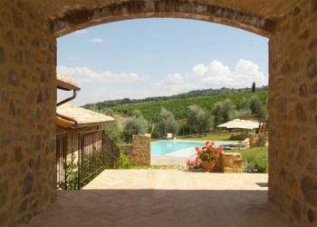 Località Canalicchio Di Sopra, 53024 Montalcino, Borgo Canalicchio Di Sopra Relais