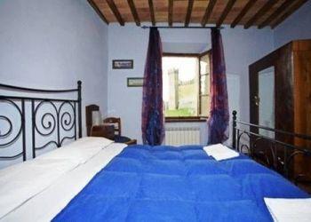 Piazzale Fortezza 3, 53024 Montalcino, B&B Il Rifugio D'altri Tempi